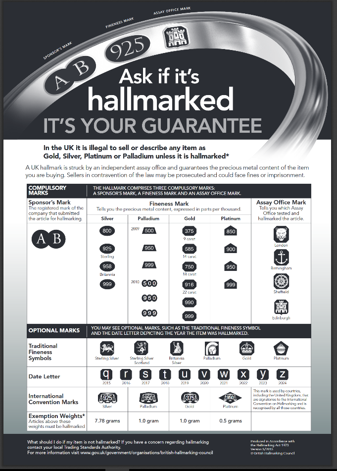 Examples of Hallmarks